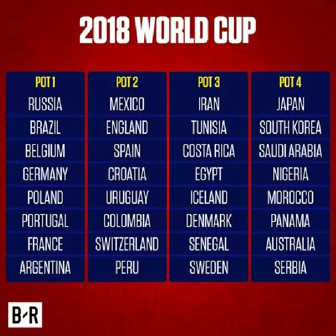 World cup pot