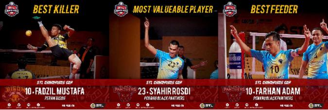 Best Player STL CC